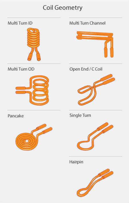inductin coils geometry