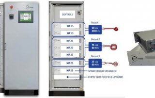 induction configurable power and frequency