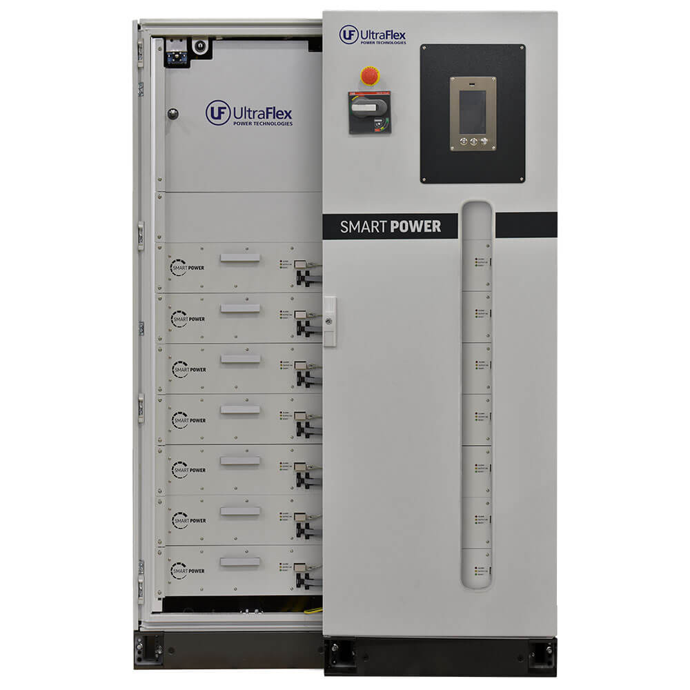 Smart Power Induction Heating System